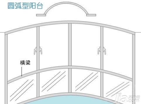 圆弧型阳台窗费用=圆弧窗面积×单价+横梁费用+墙缝防水处理费用